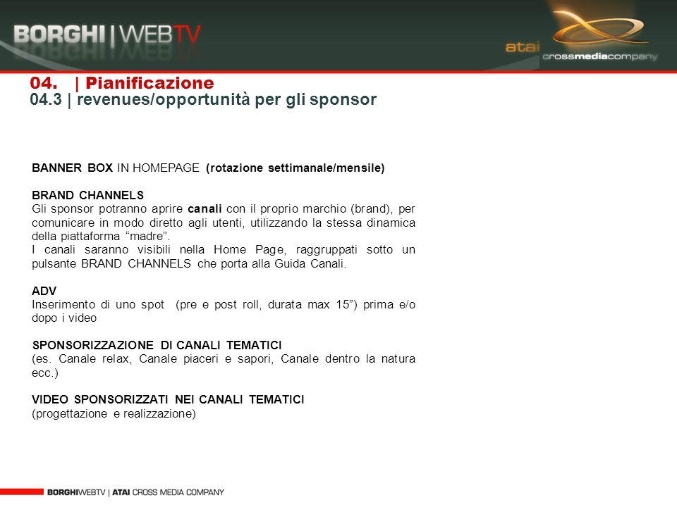 04. | Pianificazione 04.3 | revenues/opportunità per gli sponsor BANNER BOX IN HOMEPAGE (rotazione settimanale/mensile) BRAND CHANNELS Gli sponsor pot