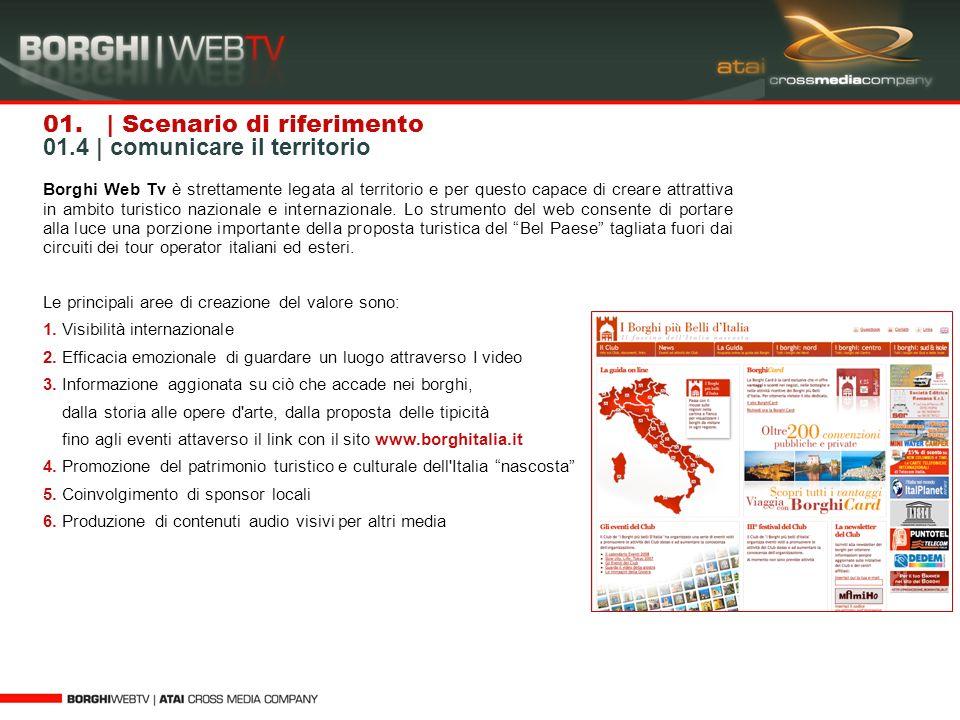 02.  La Web Tv 02.1   perchè una tv sul web Borghi web Tv è organizzata in tre aree specifiche: a.