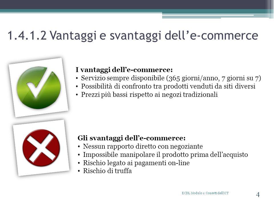 1.4.1.2 Vantaggi e svantaggi delle-commerce ECDL Modulo 1: Concetti dell'ICT 4 I vantaggi delle-commerce: Servizio sempre disponibile (365 giorni/anno