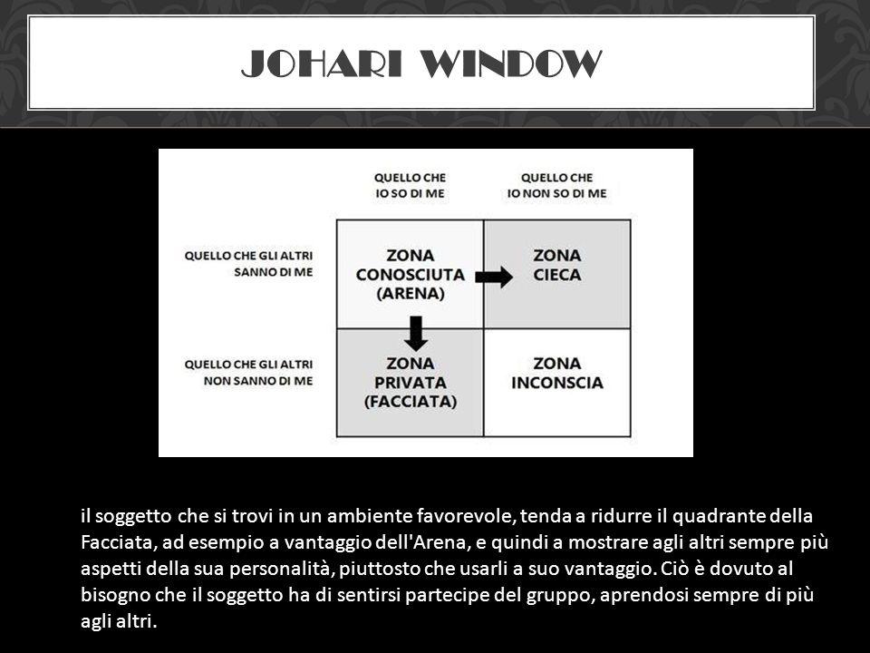JOHARI WINDOW il soggetto che si trovi in un ambiente favorevole, tenda a ridurre il quadrante della Facciata, ad esempio a vantaggio dell'Arena, e qu