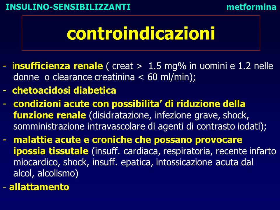 controindicazioni - insufficienza renale ( creat > 1.5 mg% in uomini e 1.2 nelle donne o clearance creatinina < 60 ml/min); - chetoacidosi diabetica -
