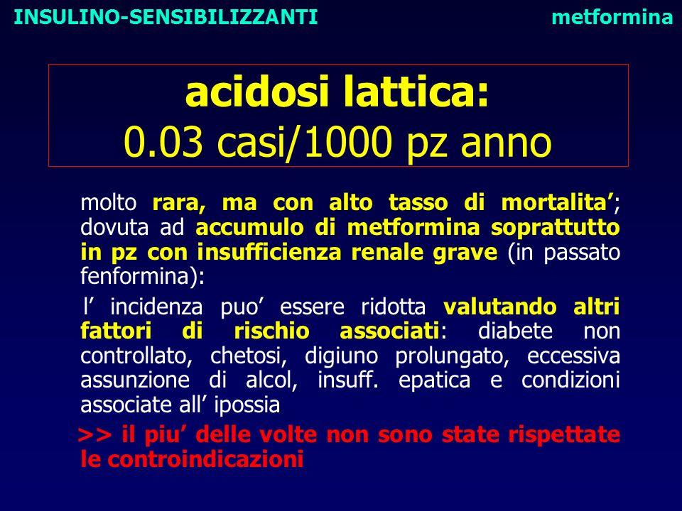 acidosi lattica: 0.03 casi/1000 pz anno molto rara, ma con alto tasso di mortalita; dovuta ad accumulo di metformina soprattutto in pz con insufficien
