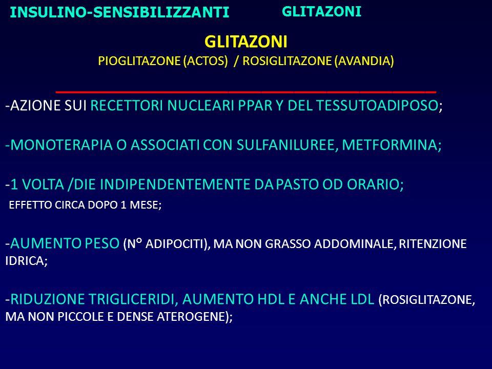 GLITAZONI PIOGLITAZONE (ACTOS) / ROSIGLITAZONE (AVANDIA) ___________________________________ -AZIONE SUI RECETTORI NUCLEARI PPAR Y DEL TESSUTOADIPOSO;
