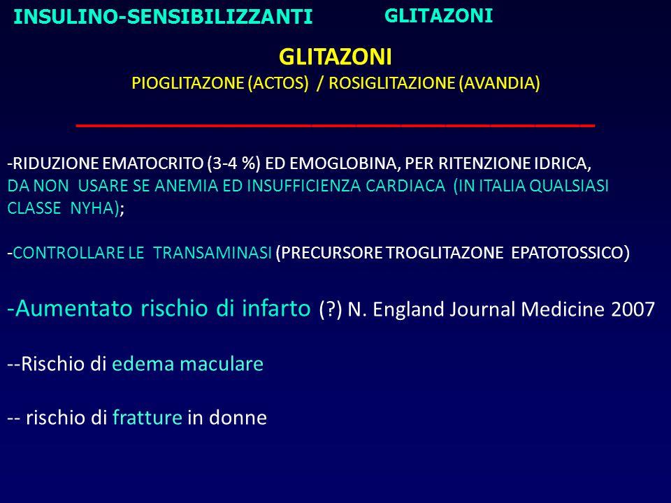 PIOGLITAZONE (ACTOS) / ROSIGLITAZIONE (AVANDIA) ___________________________________ -RIDUZIONE EMATOCRITO (3-4 %) ED EMOGLOBINA, PER RITENZIONE IDRICA