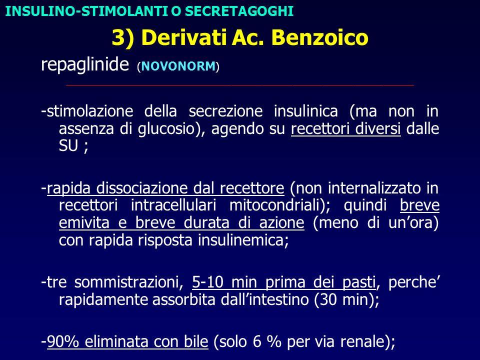 3) Derivati Ac. Benzoico repaglinide ( NOVONORM ) _____________________________________________________________________ -stimolazione della secrezione