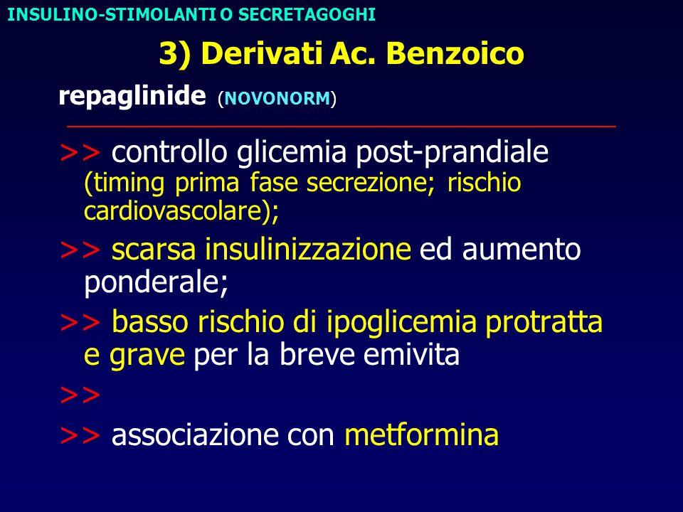 3) Derivati Ac. Benzoico repaglinide (NOVONORM) _________________________________________________________________ >> controllo glicemia post-prandiale