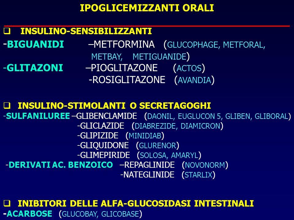 IPOGLICEMIZZANTI ORALI _______________________________________ INSULINO-STIMOLANTI O SECRETAGOGHI -SULFANILUREE –GLIBENCLAMIDE ( DAONIL, EUGLUCON 5, G