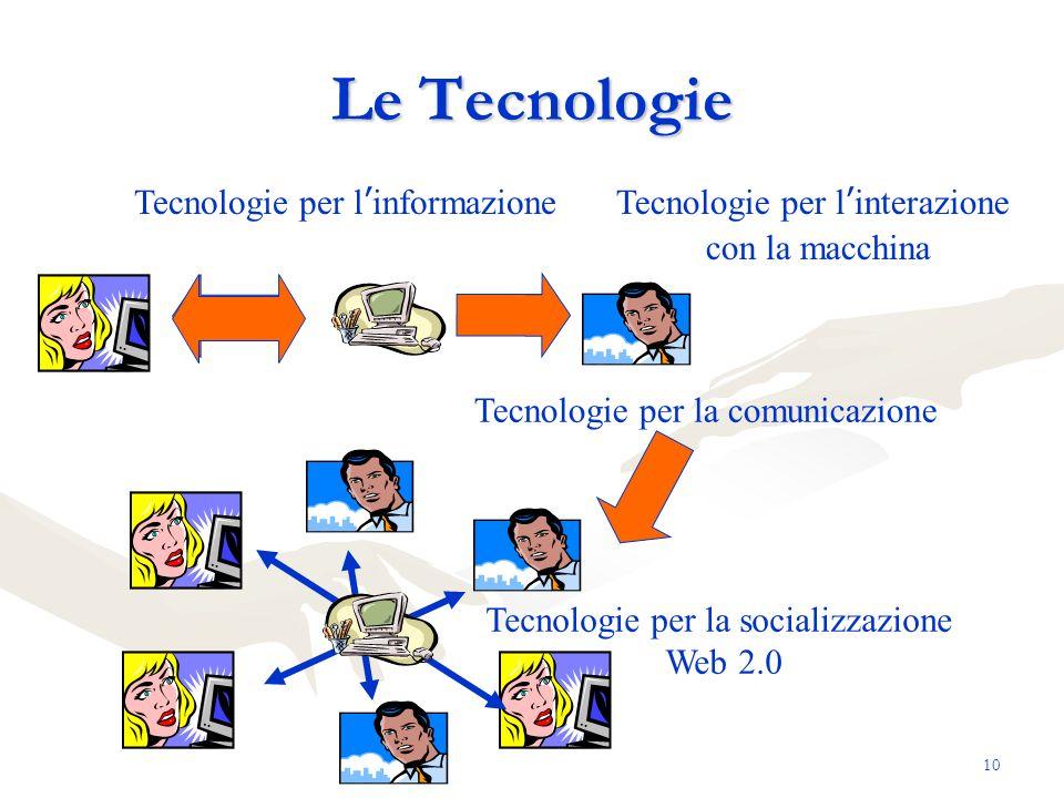 10 Le Tecnologie Tecnologie per l informazioneTecnologie per l interazione con la macchina Tecnologie per la comunicazione Tecnologie per la socializz