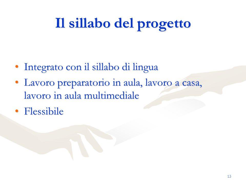 13 Il sillabo del progetto Integrato con il sillabo di linguaIntegrato con il sillabo di lingua Lavoro preparatorio in aula, lavoro a casa, lavoro in