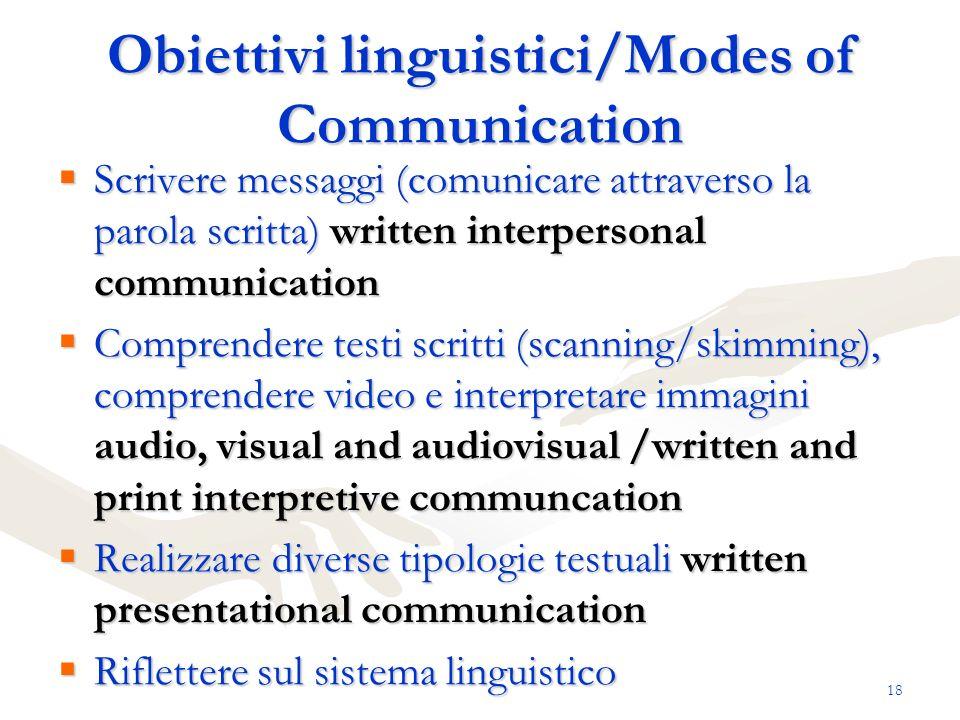 18 Obiettivi linguistici/Modes of Communication Scrivere messaggi (comunicare attraverso la parola scritta) written interpersonal communication Scrive