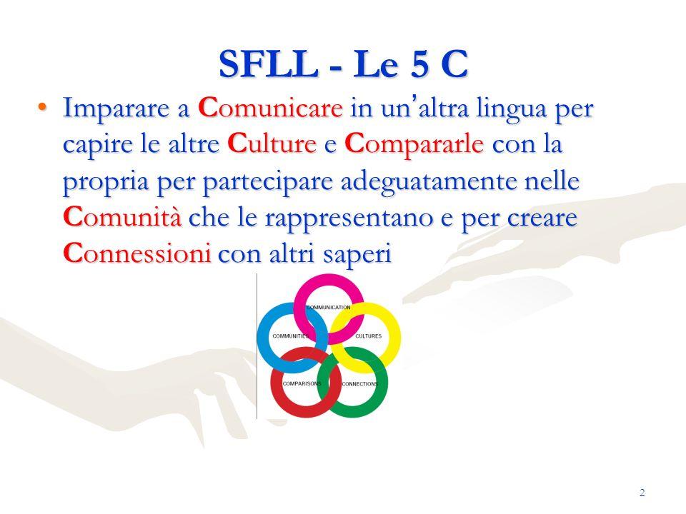 2 SFLL - Le 5 C Imparare a Comunicare in un altra lingua per capire le altre Culture e Compararle con la propria per partecipare adeguatamente nelle C