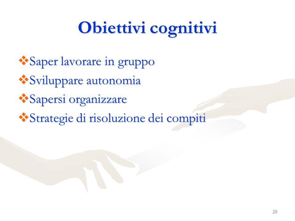 20 Obiettivi cognitivi Saper lavorare in gruppo Saper lavorare in gruppo Sviluppare autonomia Sviluppare autonomia Sapersi organizzare Sapersi organiz