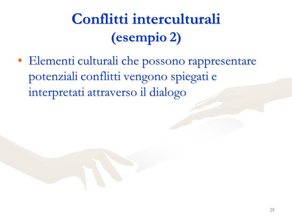 29 Conflitti interculturali (esempio 2) Elementi culturali che possono rappresentare potenziali conflitti vengono spiegati e interpretati attraverso i