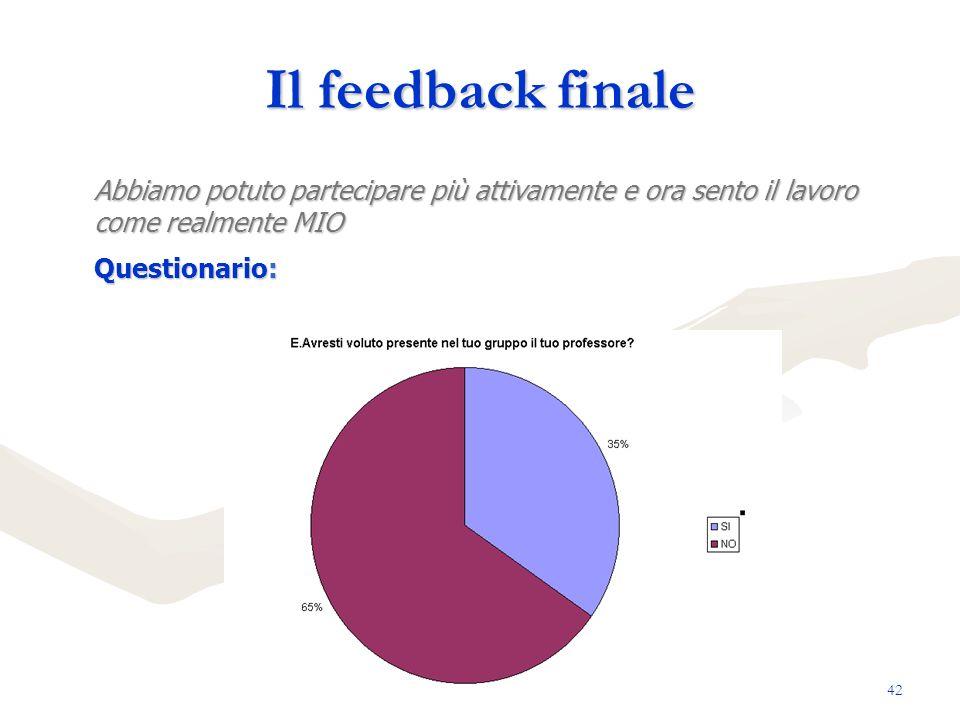 Il feedback finale Abbiamo potuto partecipare più attivamente e ora sento il lavoro come realmente MIO Questionario: 42