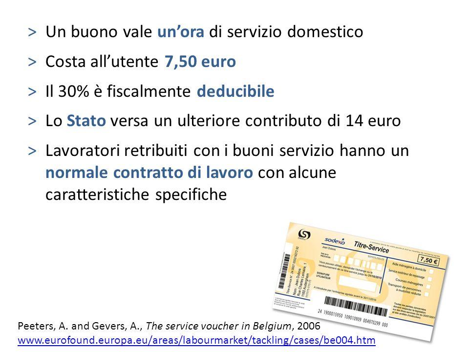 >Un buono vale unora di servizio domestico >Costa allutente 7,50 euro >Il 30% è fiscalmente deducibile >Lo Stato versa un ulteriore contributo di 14 e