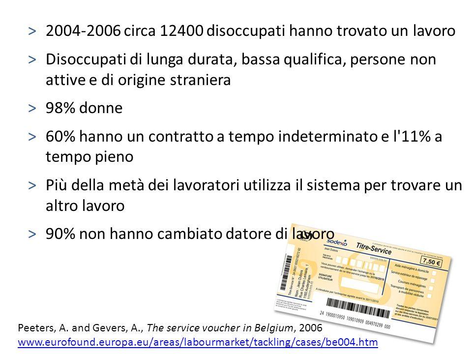 >2004-2006 circa 12400 disoccupati hanno trovato un lavoro >Disoccupati di lunga durata, bassa qualifica, persone non attive e di origine straniera >9