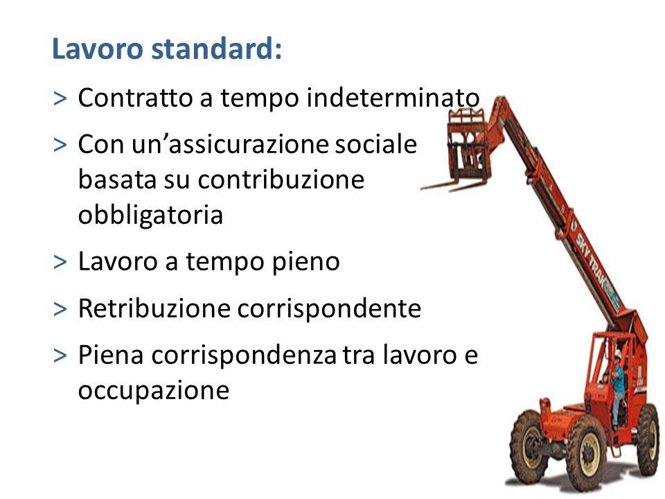 Lavoro standard: >Contratto a tempo indeterminato >Con unassicurazione sociale basata su contribuzione obbligatoria >Lavoro a tempo pieno >Retribuzion
