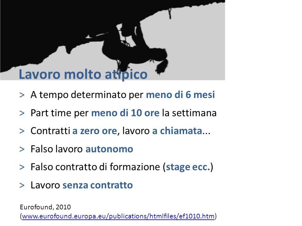 SICUREZZA FLESSIBILITÀ Eurofound, 2008 (www.eurofound.europa.eu/docs/eiro/tn0803038s/tn0803038s.pdf)www.eurofound.europa.eu/docs/eiro/tn0803038s/tn0803038s.pdf