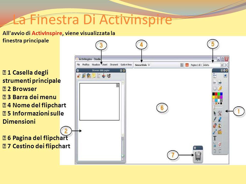 La Finestra Di Activinspire 1 Casella degli strumenti principale 2 Browser 3 Barra dei menu 4 Nome del flipchart 5 Informazioni sulle Dimensioni 6 Pag