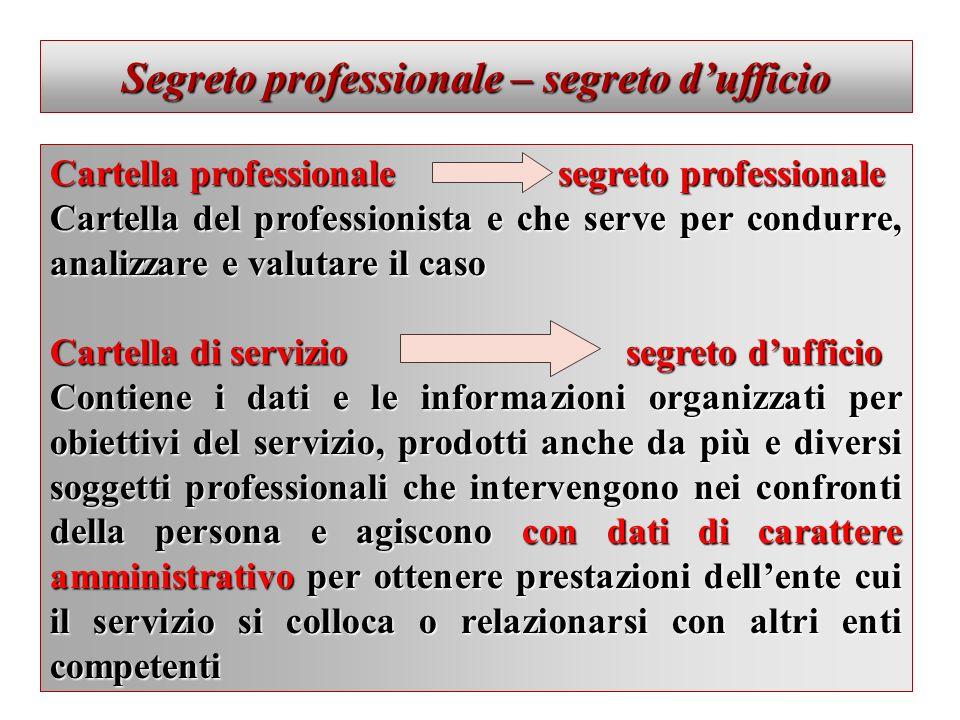 Segreto professionale – segreto dufficio Cartella professionale segreto professionale Cartella del professionista e che serve per condurre, analizzare