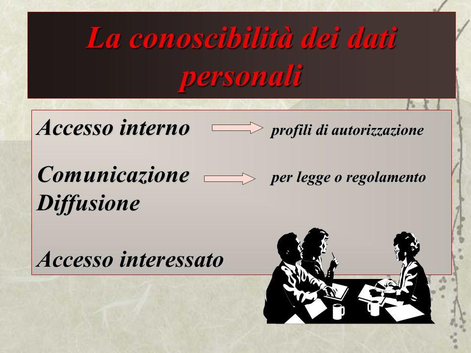 La conoscibilità dei dati personali Accesso interno profili di autorizzazione Comunicazione per legge o regolamento Diffusione Accesso interessato