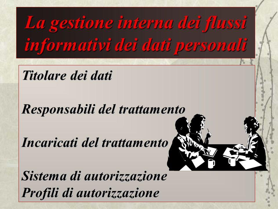 La gestione interna dei flussi informativi dei dati personali Titolare dei dati Responsabili del trattamento Incaricati del trattamento Sistema di aut
