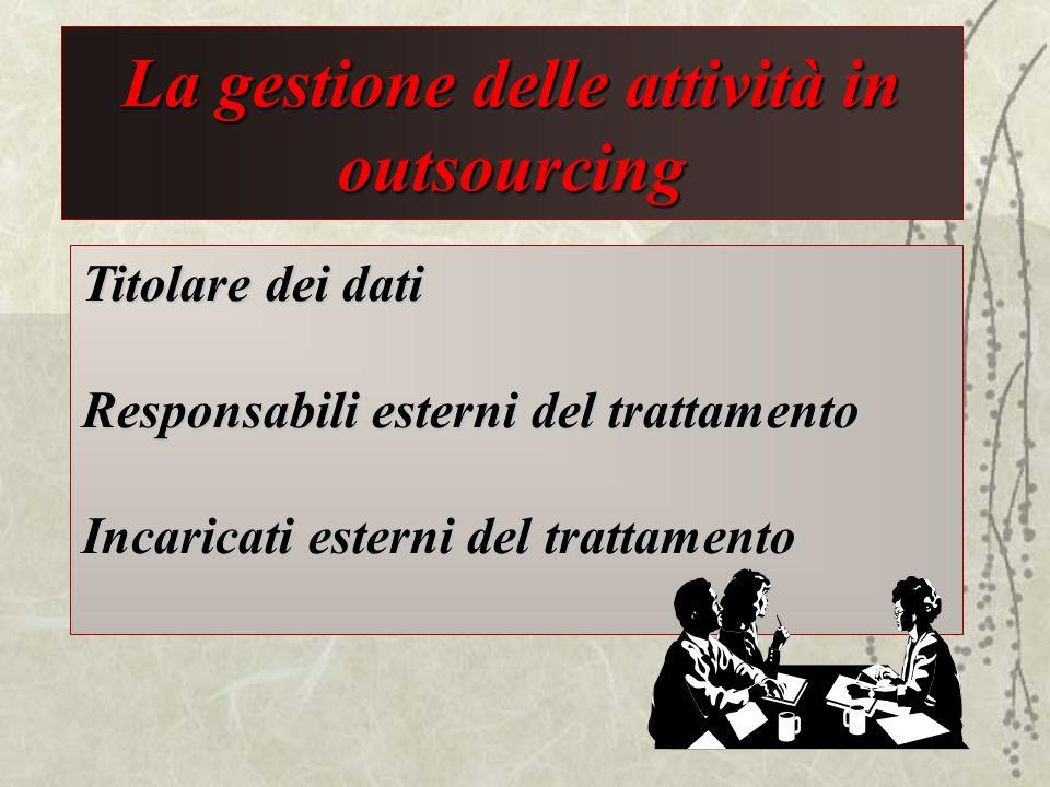 La gestione delle attività in outsourcing Titolare dei dati Responsabili esterni del trattamento Incaricati esterni del trattamento