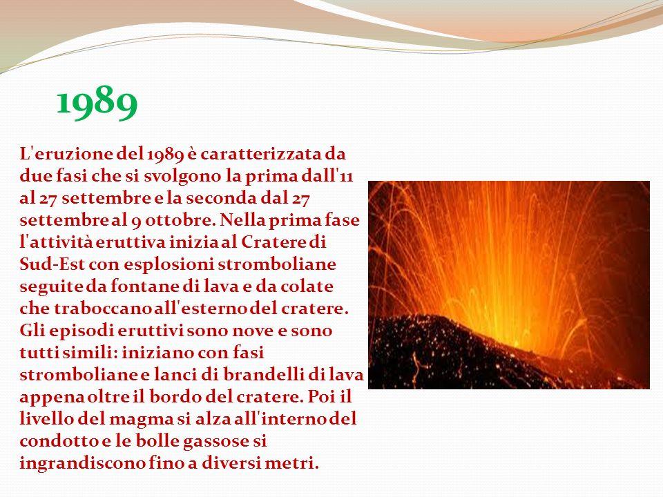 L ultima grossa eruzione dell Etna comincia il 14 dicembre 1991 e termina 473 giorni dopo.