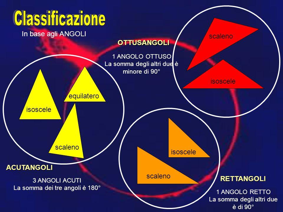 In base agli ANGOLI ACUTANGOLI OTTUSANGOLI RETTANGOLI isoscele equilatero scaleno isoscele scaleno isoscele scaleno 3 ANGOLI ACUTI La somma dei tre angoli è 180° 1 ANGOLO OTTUSO La somma degli altri due è minore di 90° 1 ANGOLO RETTO La somma degli altri due è di 90°