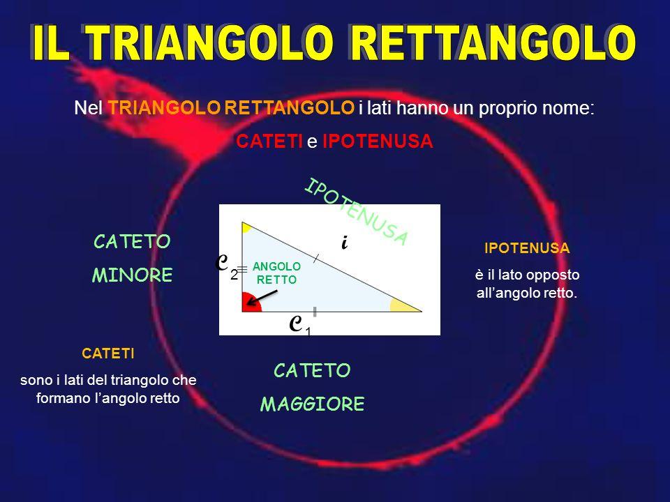 C IPOTENUSA CATETO MAGGIORE CATETO MINORE 2 1 i C Nel TRIANGOLO RETTANGOLO i lati hanno un proprio nome: CATETI e IPOTENUSA CATETI sono i lati del triangolo che formano langolo retto IPOTENUSA è il lato opposto allangolo retto.