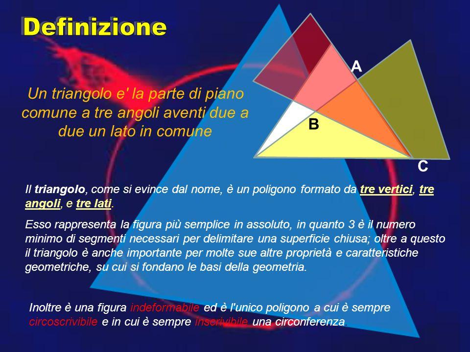 Un triangolo e la parte di piano comune a tre angoli aventi due a due un lato in comune Il triangolo, come si evince dal nome, è un poligono formato da tre vertici, tre angoli, e tre lati.
