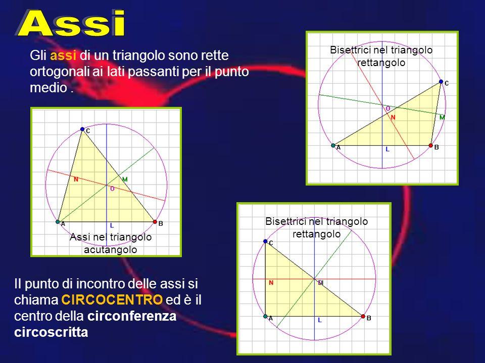 Gli assi di un triangolo sono rette ortogonali ai lati passanti per il punto medio.