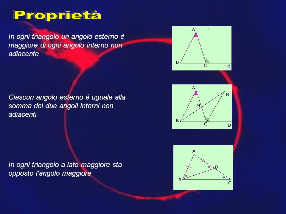 In ogni triangolo un angolo esterno è maggiore di ogni angolo interno non adiacente Ciascun angolo esterno è uguale alla somma dei due angoli interni non adiacenti In ogni triangolo a lato maggiore sta opposto l angolo maggiore