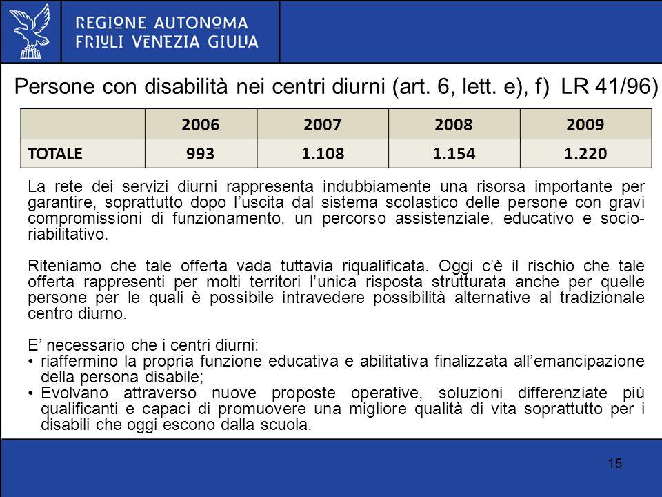 15 Persone con disabilità nei centri diurni (art. 6, lett. e), f) LR 41/96). 2006200720082009 TOTALE9931.1081.1541.220 La rete dei servizi diurni rapp