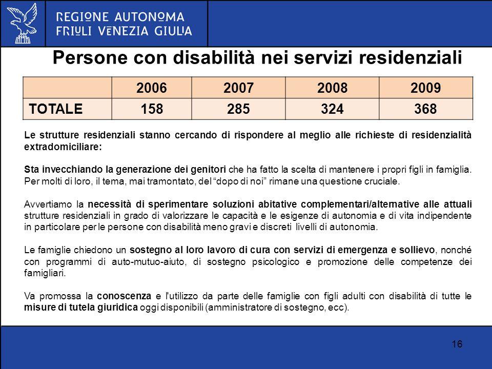 16 Persone con disabilità nei servizi residenziali 2006200720082009 TOTALE158285324368 Le strutture residenziali stanno cercando di rispondere al megl
