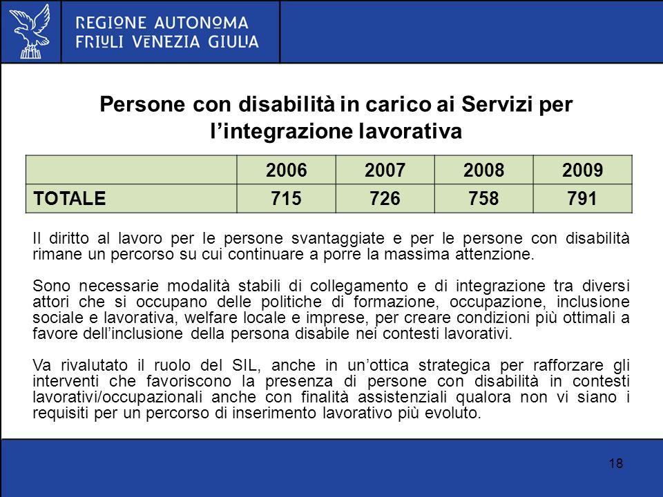 18 Persone con disabilità in carico ai Servizi per lintegrazione lavorativa 2006200720082009 TOTALE715726758791 Il diritto al lavoro per le persone sv