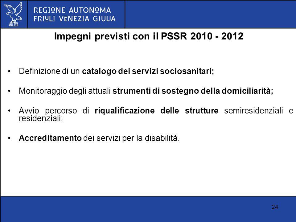 24 Impegni previsti con il PSSR 2010 - 2012 Definizione di un catalogo dei servizi sociosanitari; Monitoraggio degli attuali strumenti di sostegno del