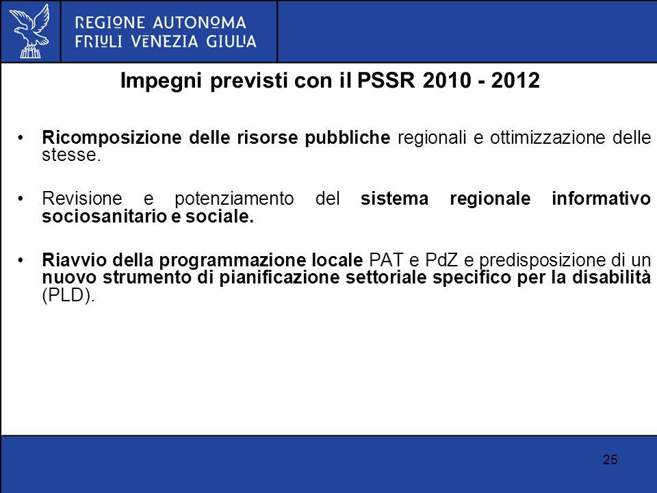 25 Impegni previsti con il PSSR 2010 - 2012 Ricomposizione delle risorse pubbliche regionali e ottimizzazione delle stesse. Revisione e potenziamento