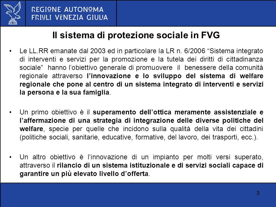 3 Il sistema di protezione sociale in FVG Le LL.RR emanate dal 2003 ed in particolare la LR n. 6/2006 Sistema integrato di interventi e servizi per la