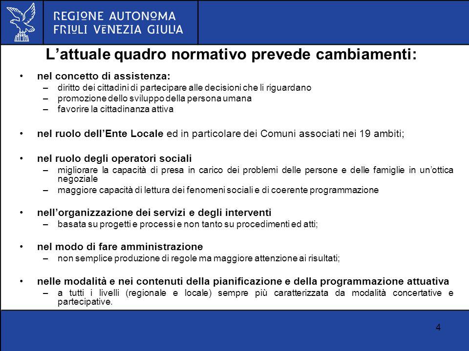 4 Lattuale quadro normativo prevede cambiamenti: nel concetto di assistenza: –diritto dei cittadini di partecipare alle decisioni che li riguardano –p