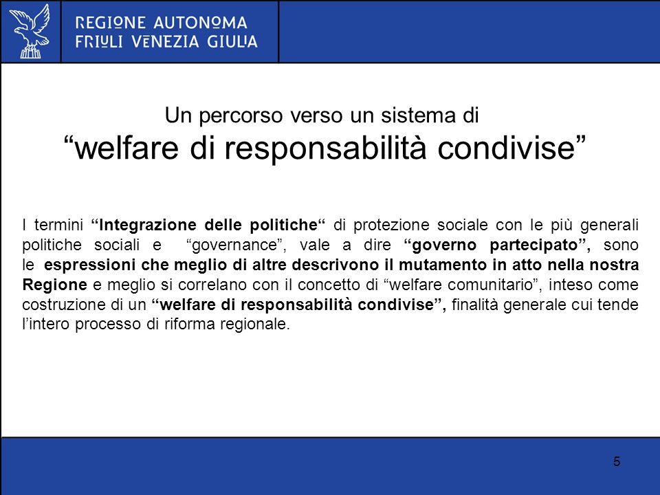 5 Un percorso verso un sistema di welfare di responsabilità condivise I termini Integrazione delle politiche di protezione sociale con le più generali