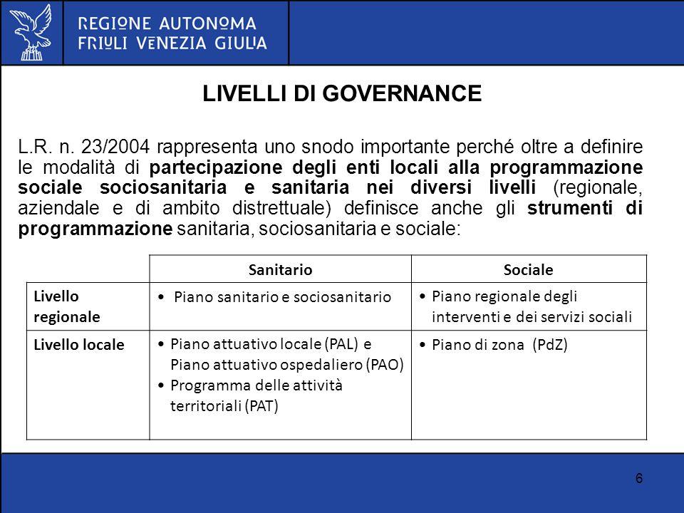6 LIVELLI DI GOVERNANCE L.R. n. 23/2004 rappresenta uno snodo importante perché oltre a definire le modalità di partecipazione degli enti locali alla