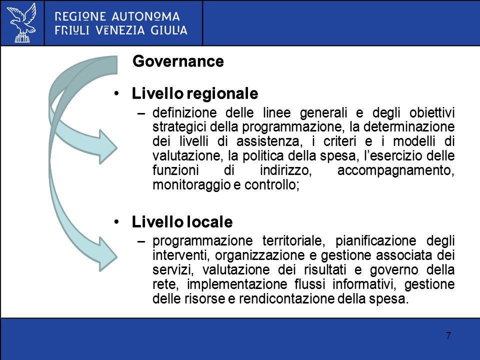 7 Livello regionale –definizione delle linee generali e degli obiettivi strategici della programmazione, la determinazione dei livelli di assistenza,