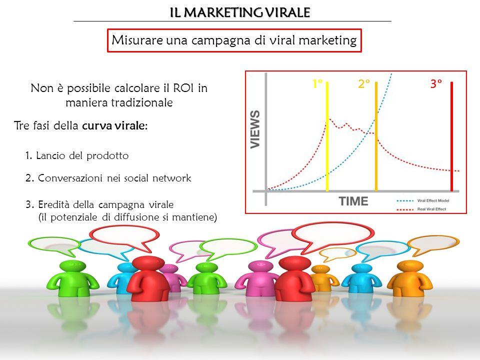 IL MARKETING VIRALE Misurare una campagna di viral marketing Non è possibile calcolare il ROI in maniera tradizionale Tre fasi della curva virale: 1.