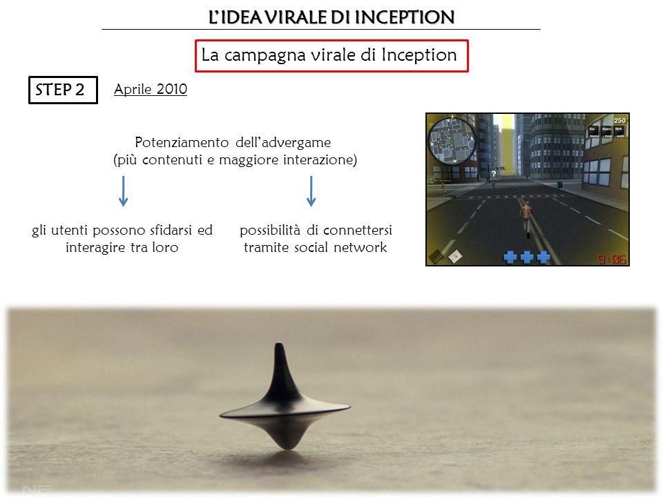 LIDEA VIRALE DI INCEPTION La campagna virale di Inception STEP 2 Aprile 2010 gli utenti possono sfidarsi ed interagire tra loro Potenziamento delladvergame (più contenuti e maggiore interazione) possibilità di connettersi tramite social network