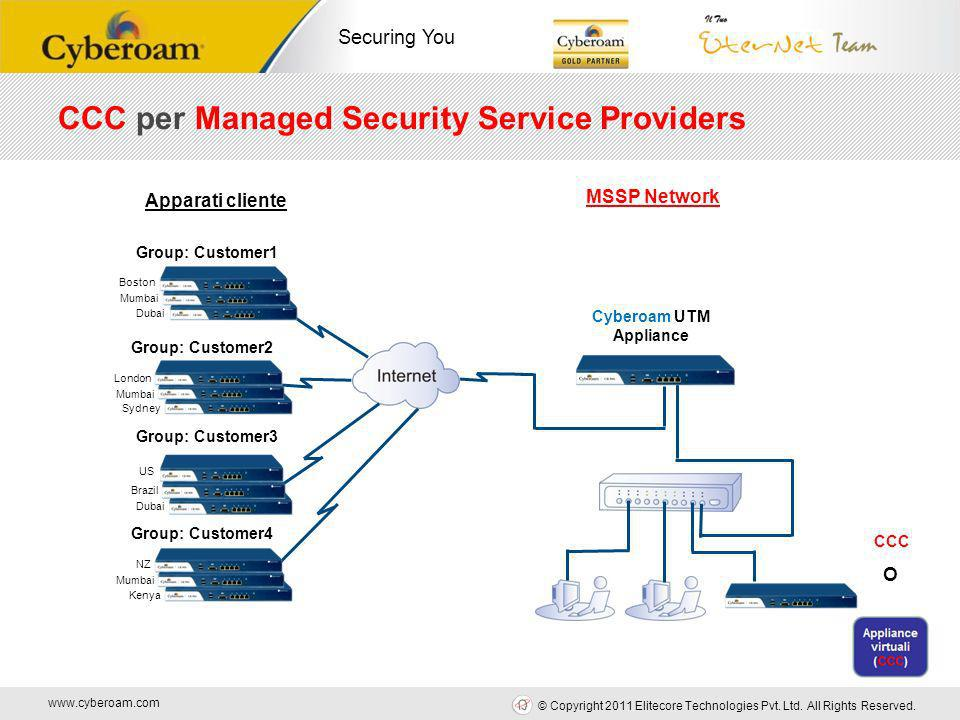 www.cyberoam.com © Copyright 2011 Elitecore Technologies Pvt. Ltd. All Rights Reserved. Securing You CCC per Managed Security Service Providers Cybero