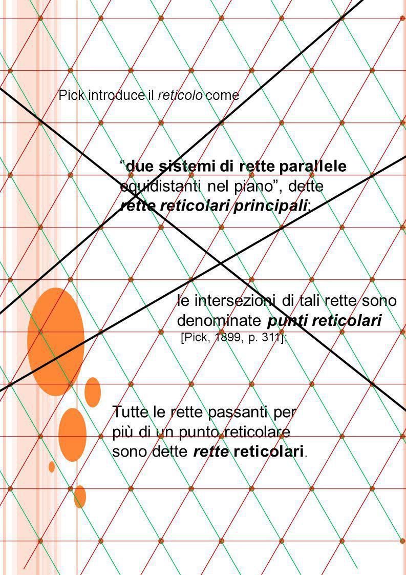 Pick introduce il reticolo come due sistemi di rette parallele equidistanti nel piano, dette rette reticolari principali; Tutte le rette passanti per