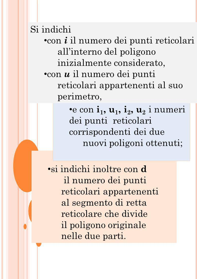 si indichi inoltre con d il numero dei punti reticolari appartenenti al segmento di retta reticolare che divide il poligono originale nelle due parti.