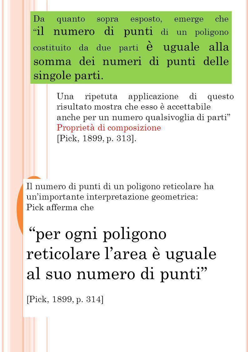 Il numero di punti di un poligono reticolare ha unimportante interpretazione geometrica: Pick afferma che per ogni poligono reticolare larea è uguale