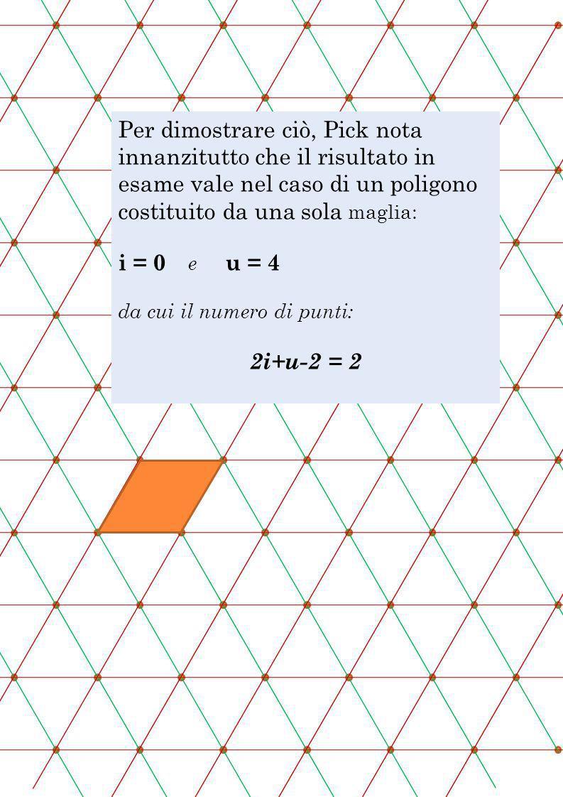 Per dimostrare ciò, Pick nota innanzitutto che il risultato in esame vale nel caso di un poligono costituito da una sola maglia: i = 0 e u = 4 da cui